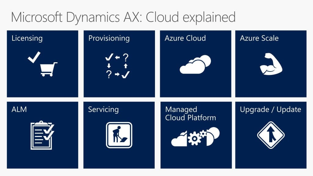 New-Dynamics-AX-Cloud-Subscription