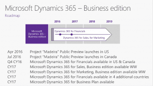 NAV Dyn365 Business Edition Roadmap