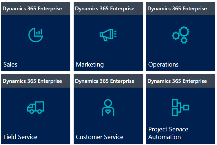 Dynamics 365 Enterprise training videos, courses and guides